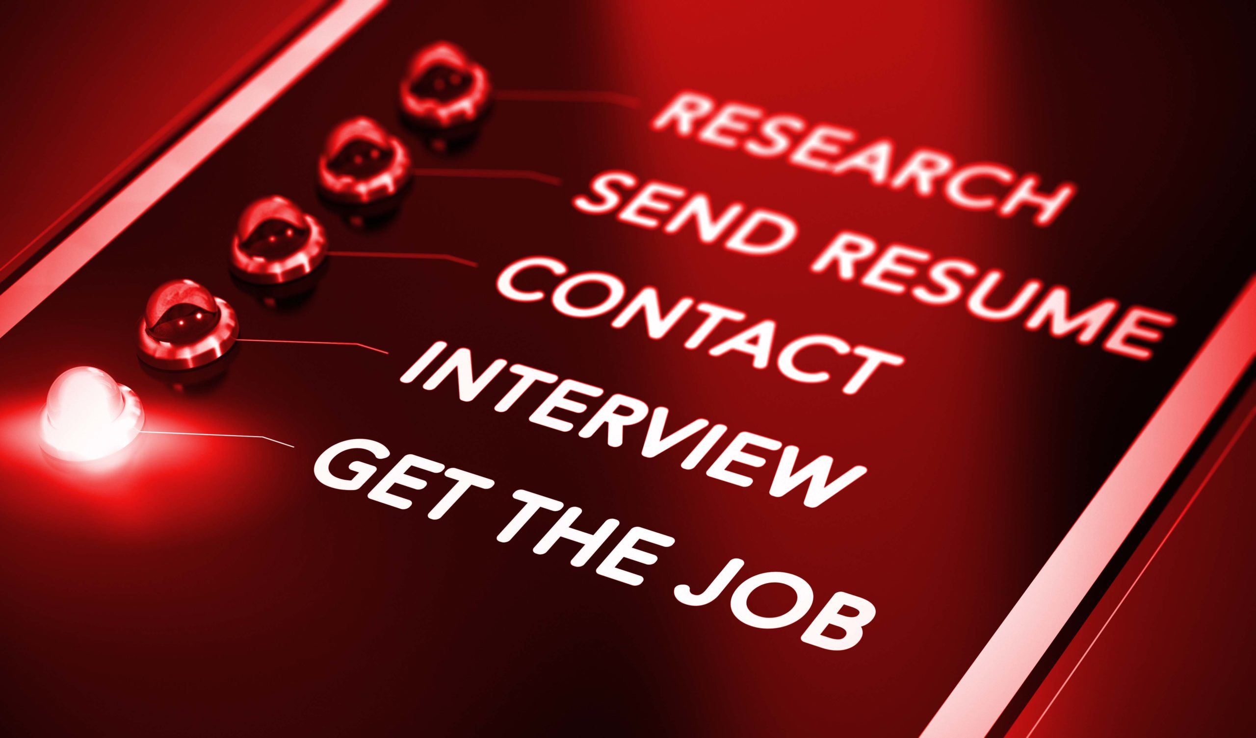 Blog steps in the interview process how many is too many?